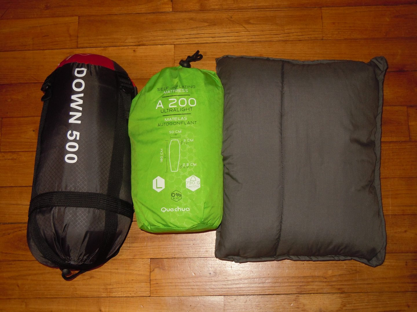 RTW packing list camping gear